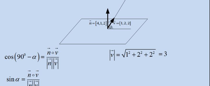 Lekcja 5 – Płaszczyzny i proste