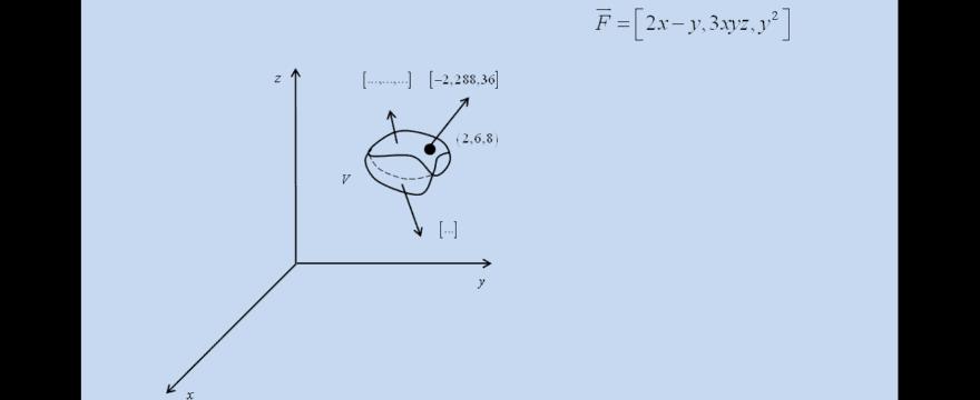 Lekcja 5 – Elementy teorii pola