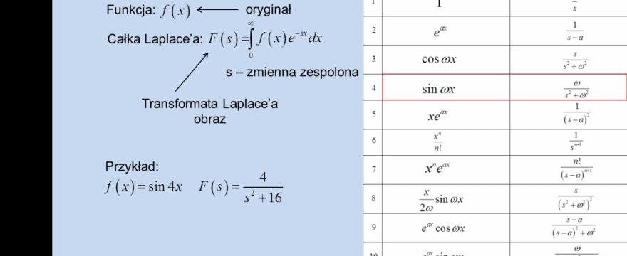Lekcja 7 – Transformata Laplace'a