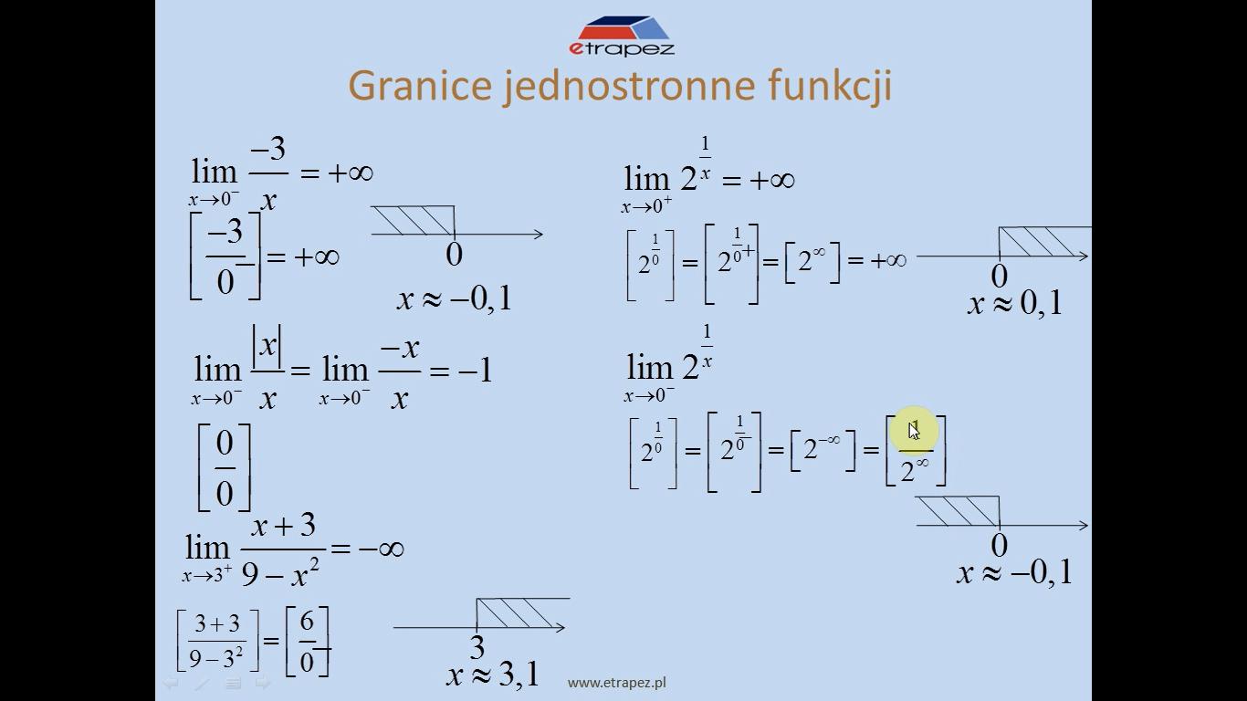Lekcja 8 – Granice jednostronne funkcji. Ciągłość funkcji.