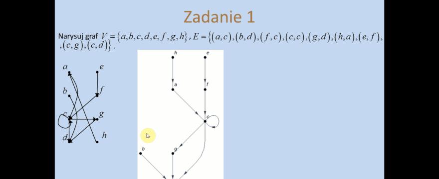 Lekcja 22 – Wprowadzenie do grafów. Podstawowe pojęcia.