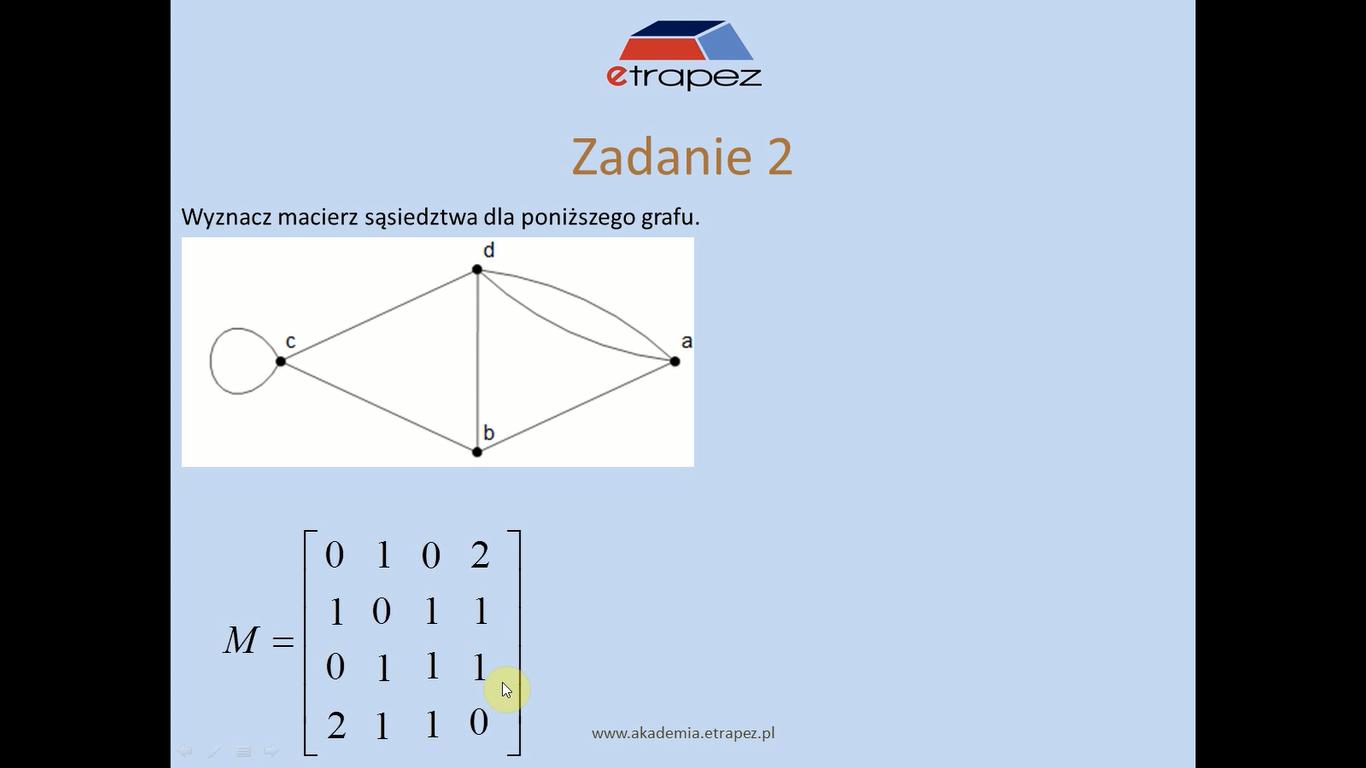 Lekcja 23 – Reprezentacja macierzowa grafów