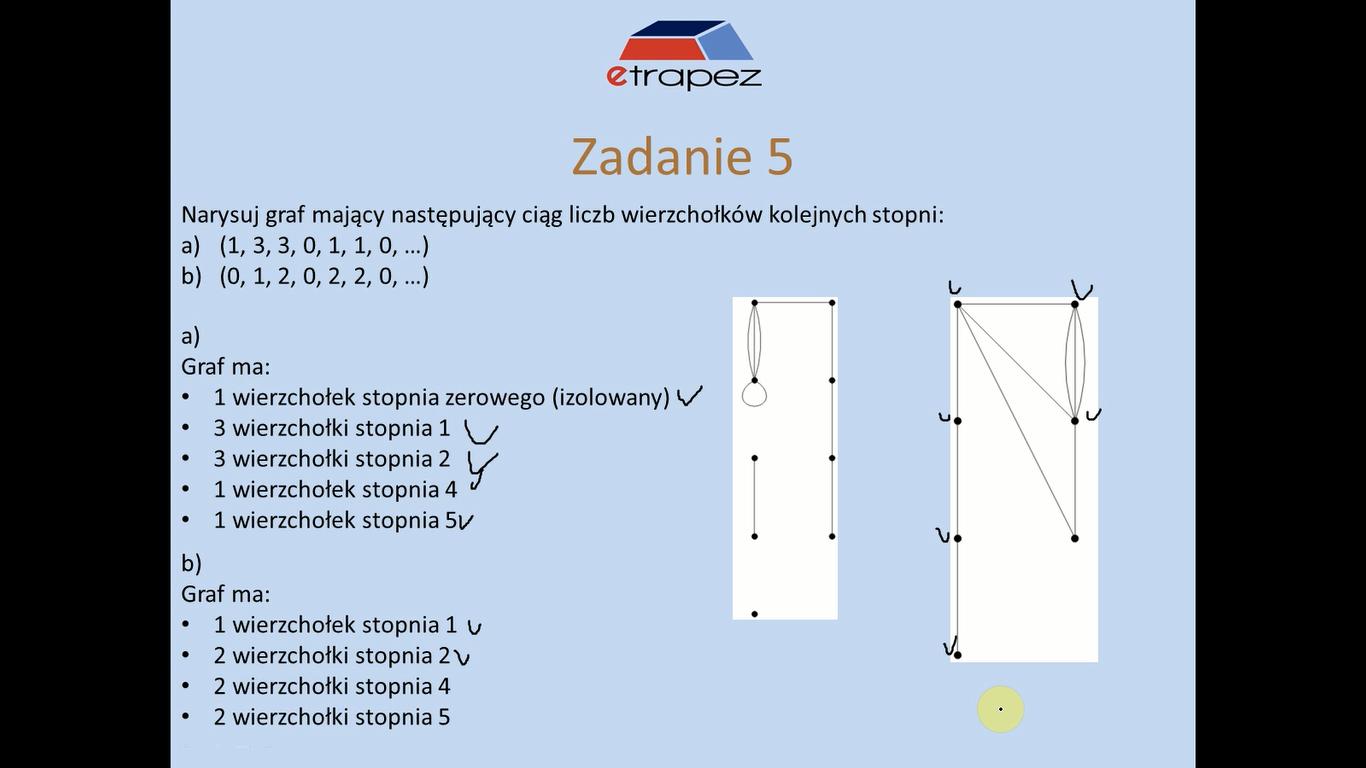 Lekcja 24 – Izomorfizm i typy grafów
