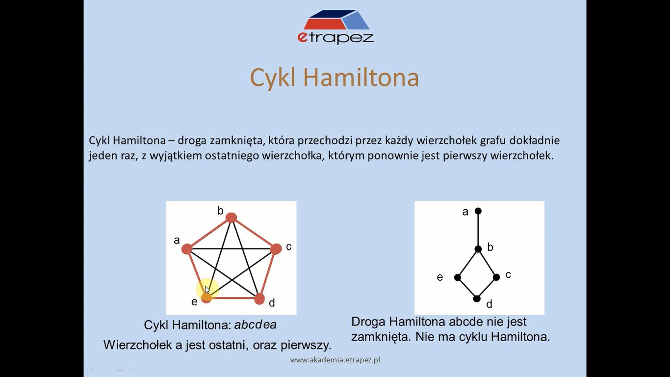 Lekcja 28 – Droga i cykl Hamiltona