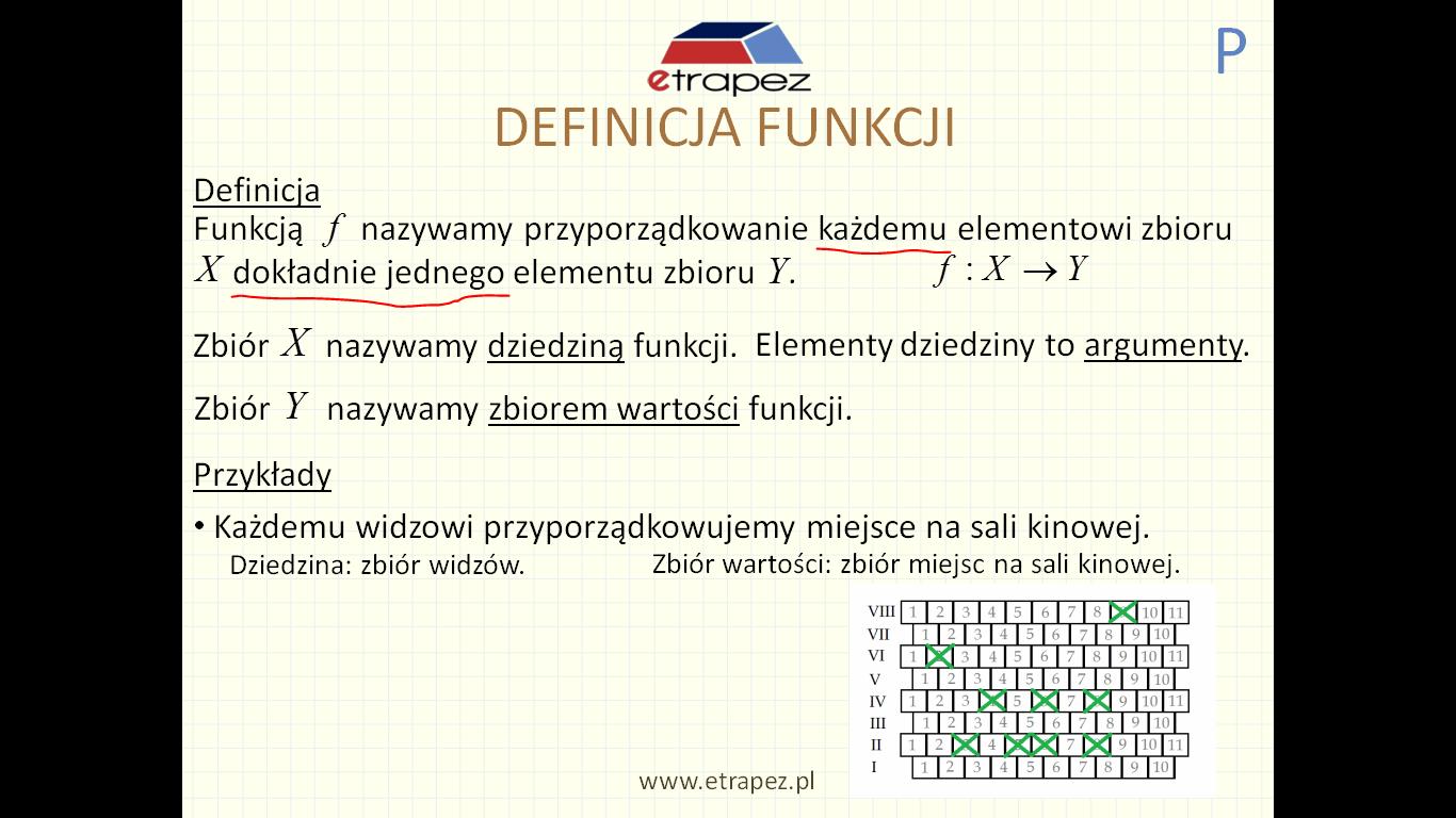 Lekcja 1P – Definicja i własności funkcji