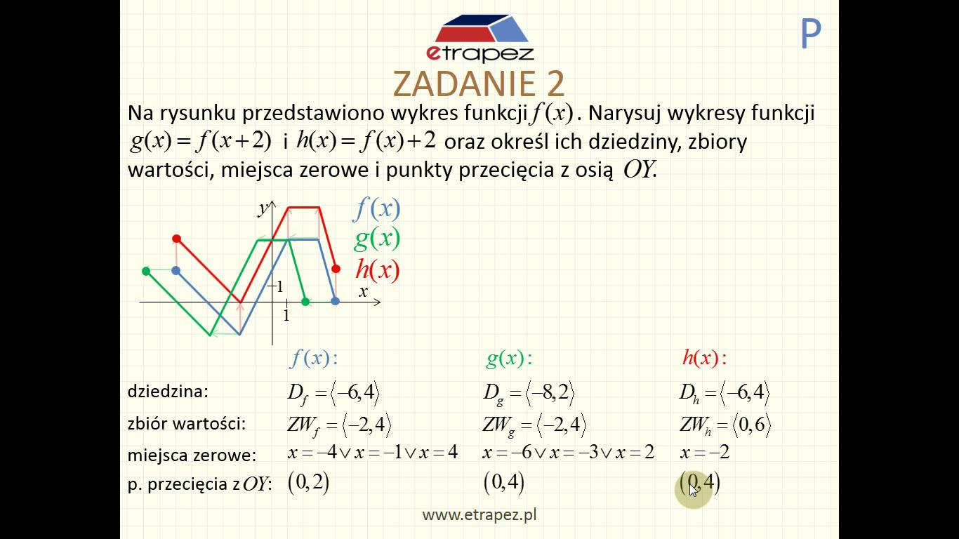 Lekcja 2P – Przekształcenia wykresu funkcji