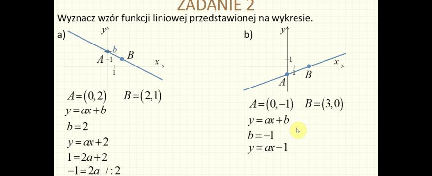 Lekcja 3P – Funkcja liniowa